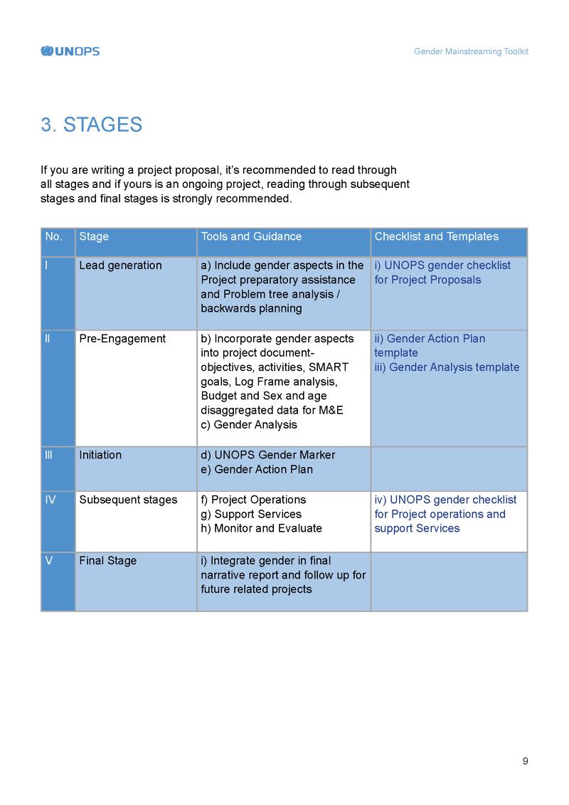 Ausgezeichnet Vorlage Toolkit übereinstimmen Ideen - Beispiel ...